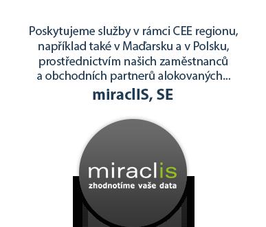 Miracli